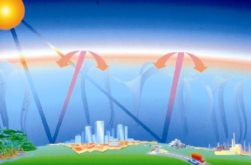 Lumi re sur le r chauffement climatique le monde et nous - Distance entre la terre et la couche d ozone ...