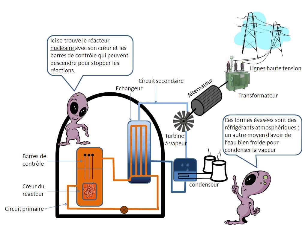 circuit_REP